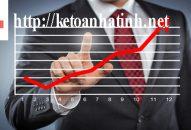 Nội dung, ý nghĩa báo cáo tài chính doanh nghiệp
